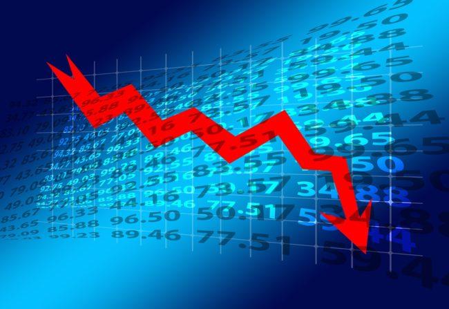 US-Wirtschaft rauscht fast 33% ab